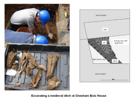 Excavating a medieval ditch at Chesham Bois House